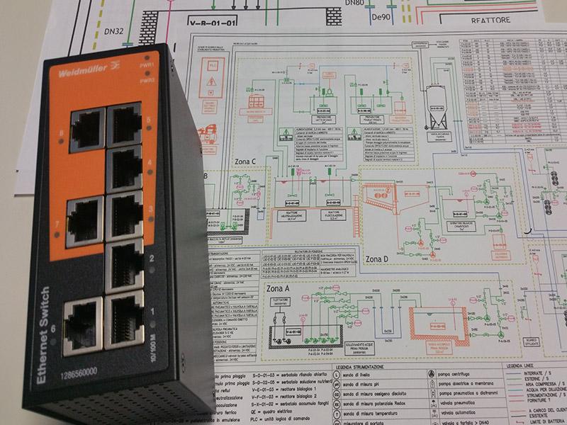 Schemi Quadri Elettrici Industriali : Automazioni industriali di processo scaglioni impianti elettrici